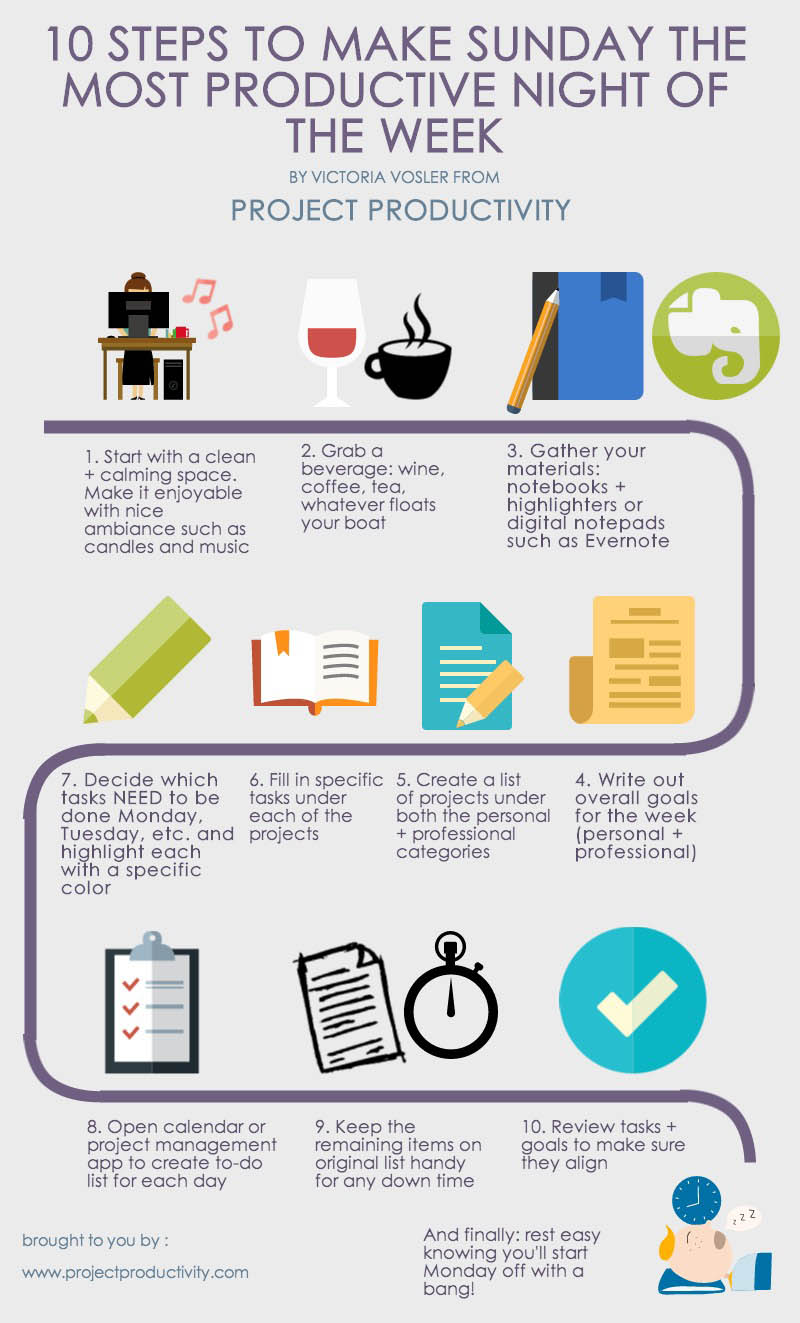 Infographic showing different ways to improve productivity