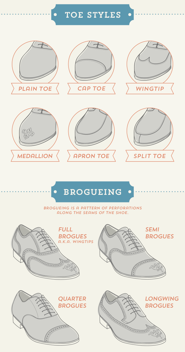 wingtips and brogues infograph