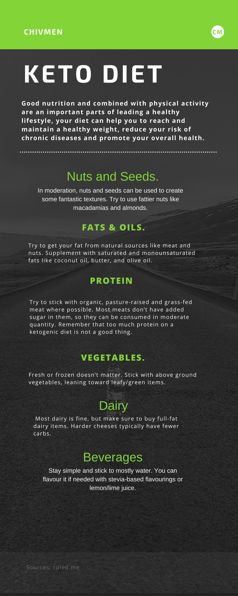 Keto diet food infographic