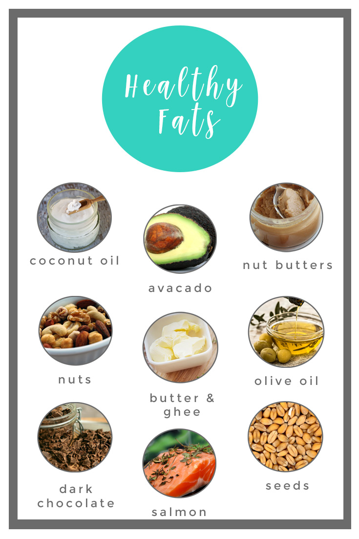 Fats in Keto Diet