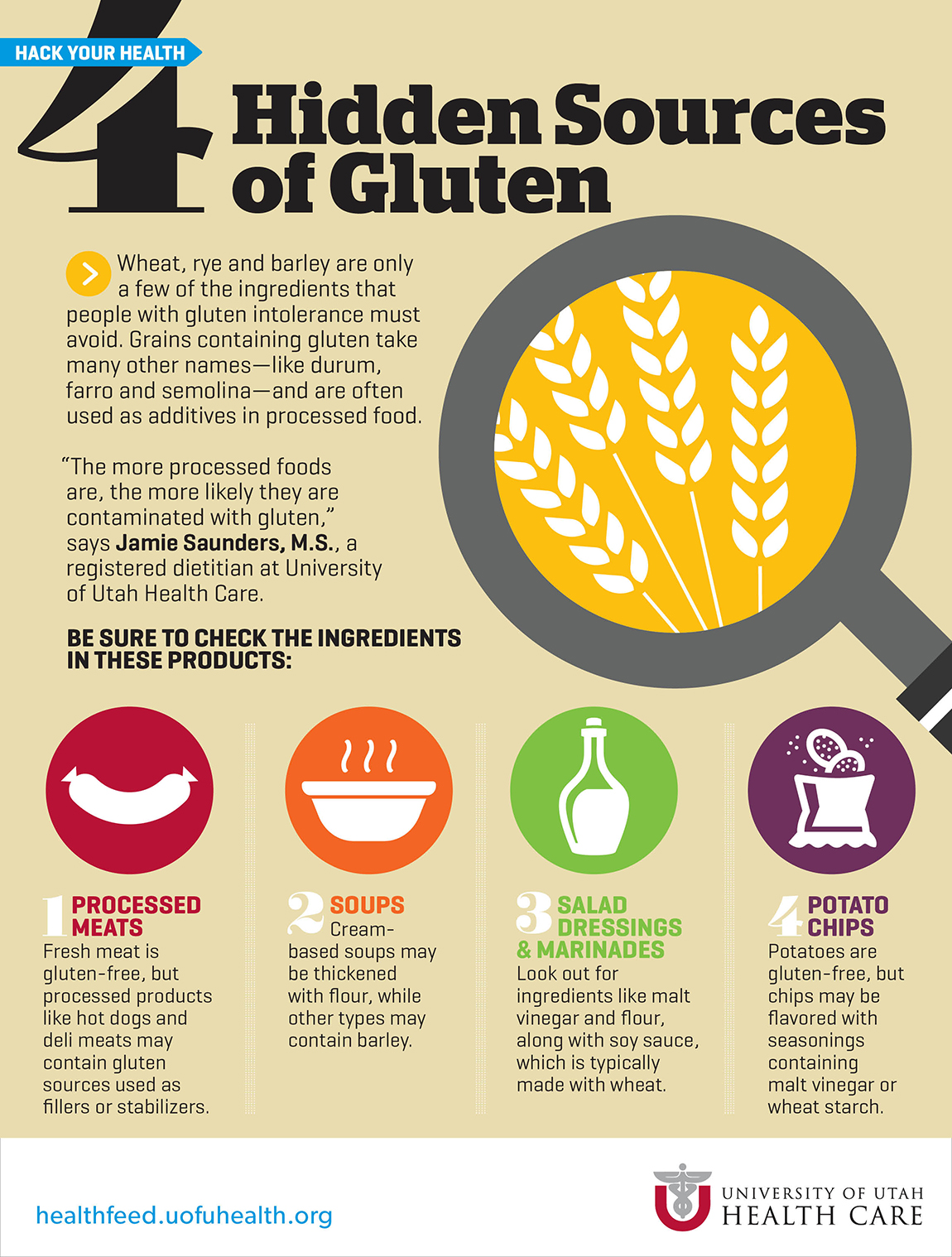 what is gluten infographic